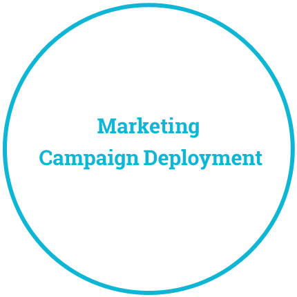 Marketing Campaign Deployment