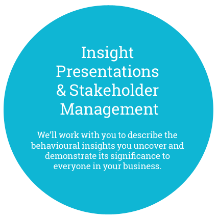 Insight Presentations & Stakeholder Management We'll work with you to describe the behavioural insights you uncover and demonstrate its significance to everyone in your business.