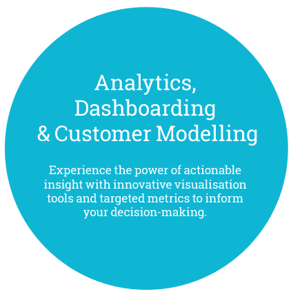 Analytics, Dashboarding & Customer Modelling Experience the power of actionable insight with innovative visualisation tools and targeted metrics to inform your decision-making.